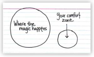 where the magic